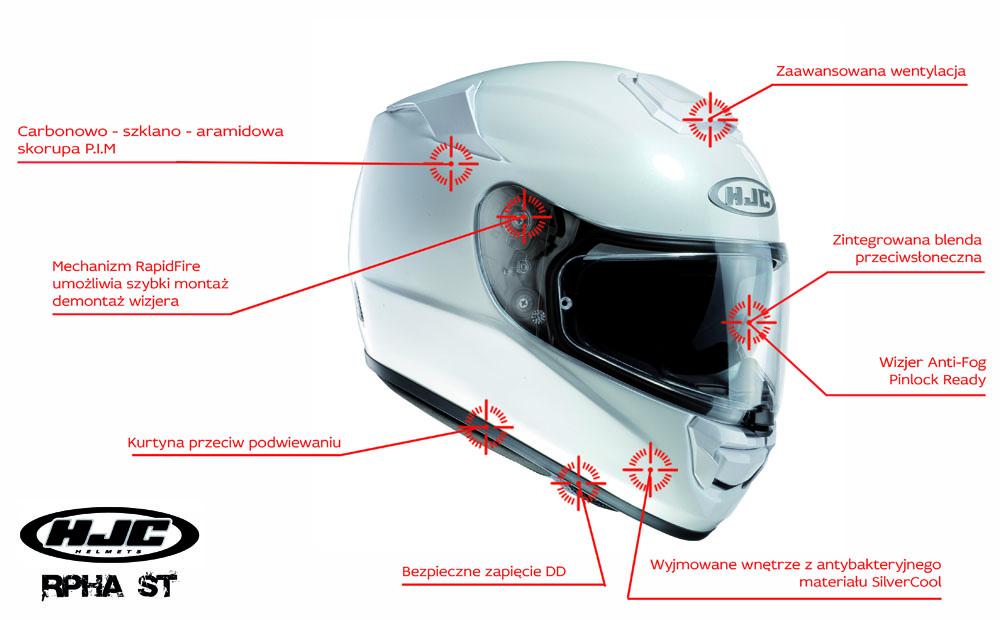 funkcje kasku motocyklowego HJC R-PHA-ST