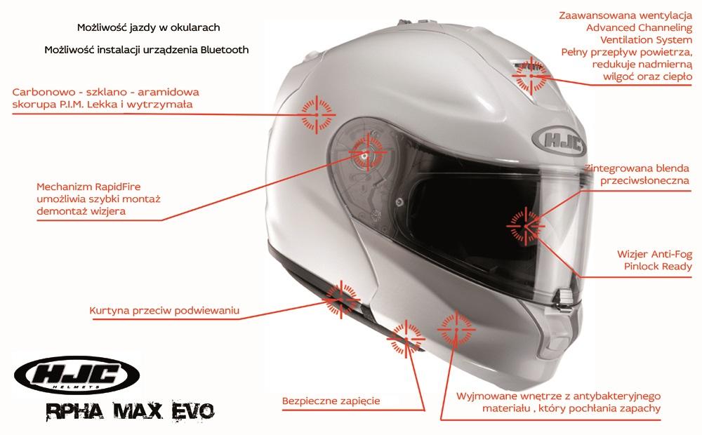 HJC Symax III - opis produktowy.jpg