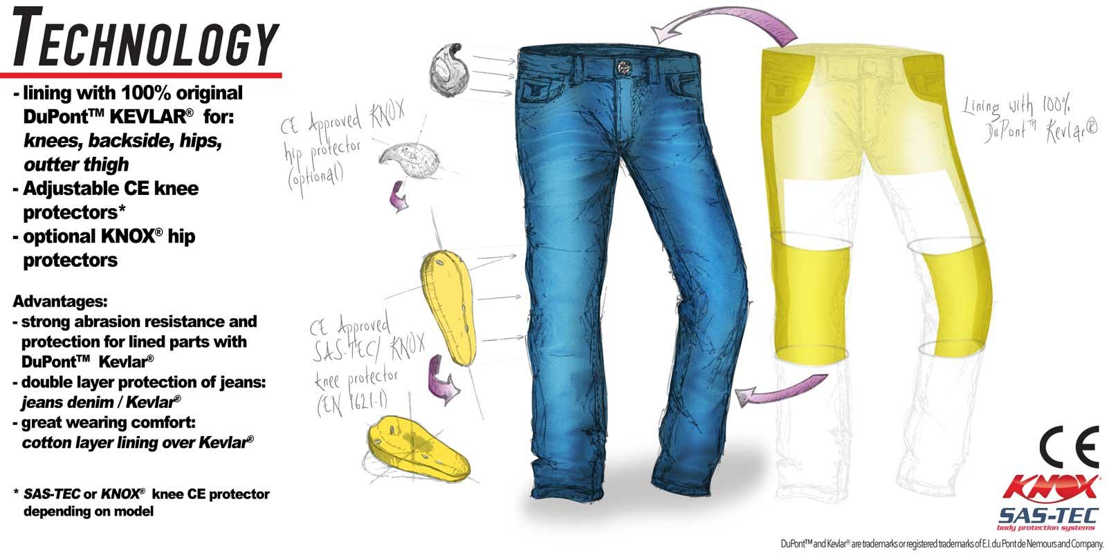Spodnie jeans Mottowear Italia