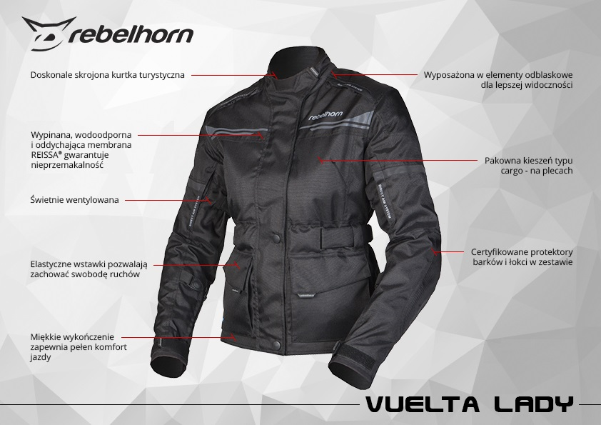 funkcje kurtki motocyklowej rebelhorn vuelta
