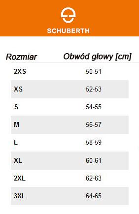 tabela rozmiarów kasków